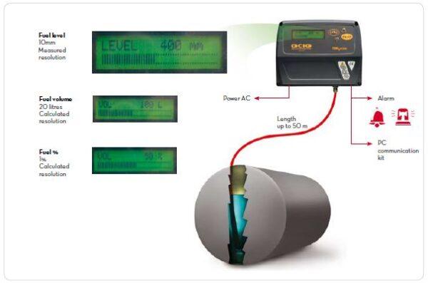 Mô phỏng hệ thống đo mức bồn dầu OCIO
